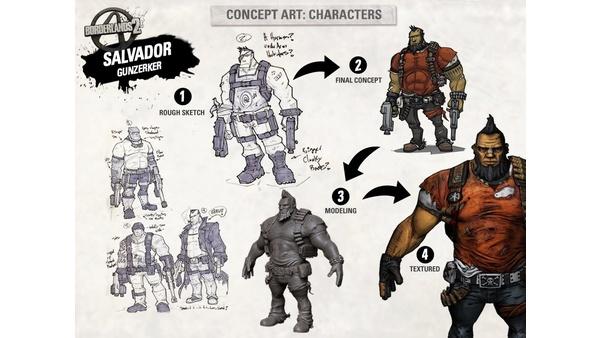 Screenshot zu Borderlands 2 - Artworks & Konzeptzeichnungen