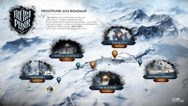 Die Frostpunk-Roadmap 2018: Sandbox in Aussicht.