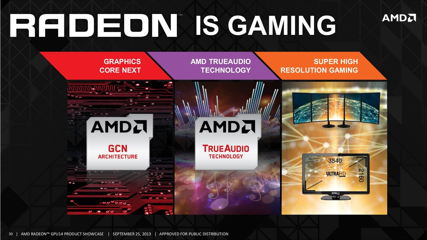 AMD GPU14 Tech Day 30